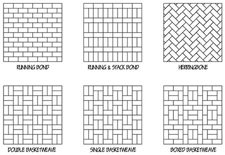 Brick Laying Patterns - Home Remodeling Ideas at ReliableRemodeler.com